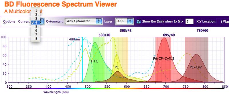 mirofunbe - Download bd spectrum viewer
